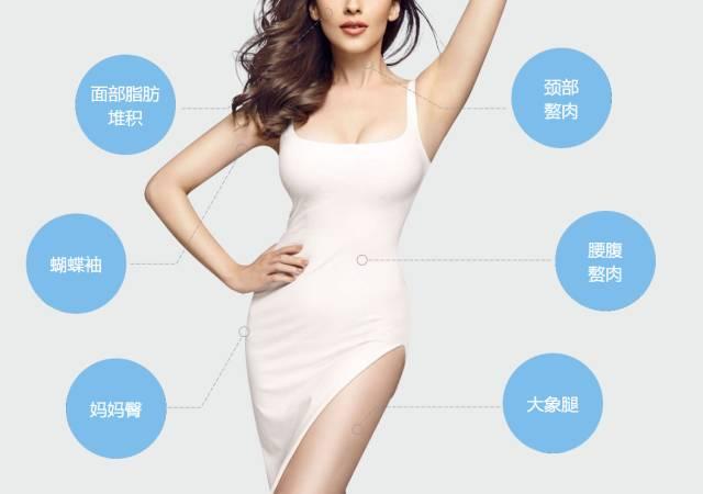 上海美莱吸脂瘦身