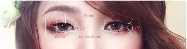 美丽的眼睛标准