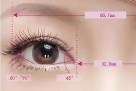 开眼角手术价格是多少钱